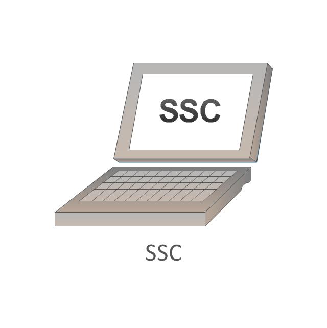 SSC, SSC,