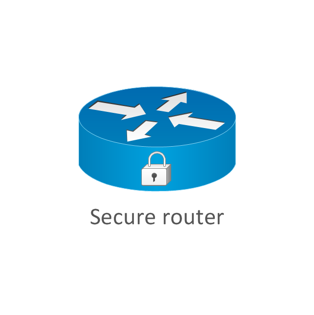 Secure router, secure router,