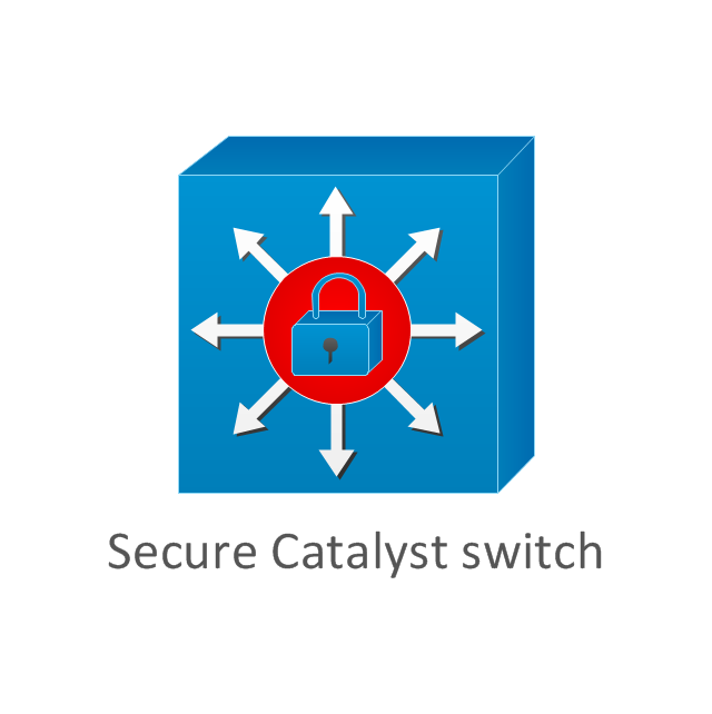Secure Catalyst switch, secure Catalyst switch,