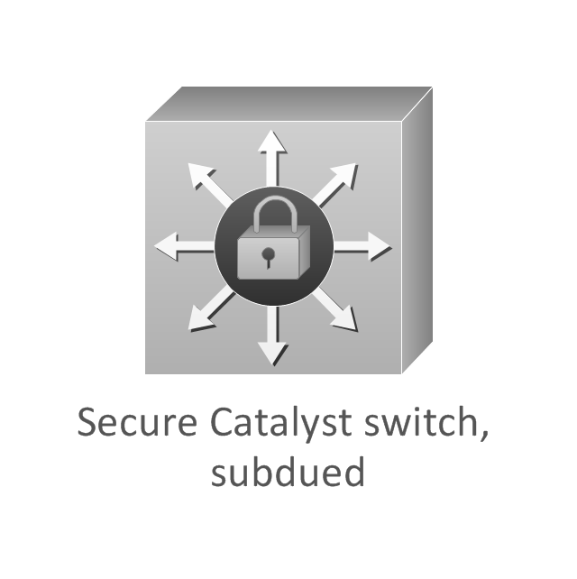 Secure Catalyst switch, subdued, secure Catalyst switch,