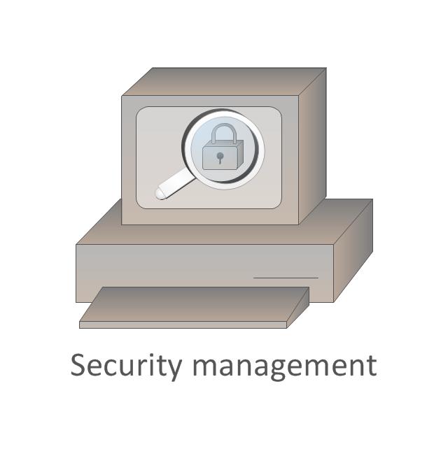 Security management, security management,