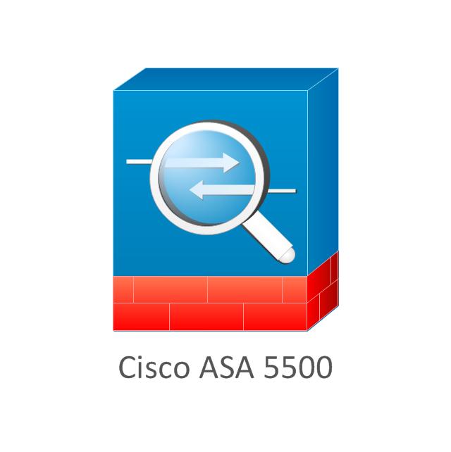 Cisco ASA 5500, Cisco ASA 5500,