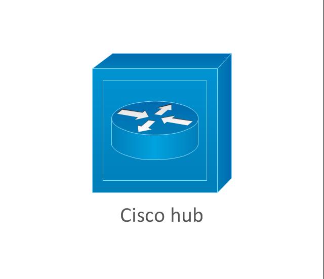 Cisco hub, Cisco hub,