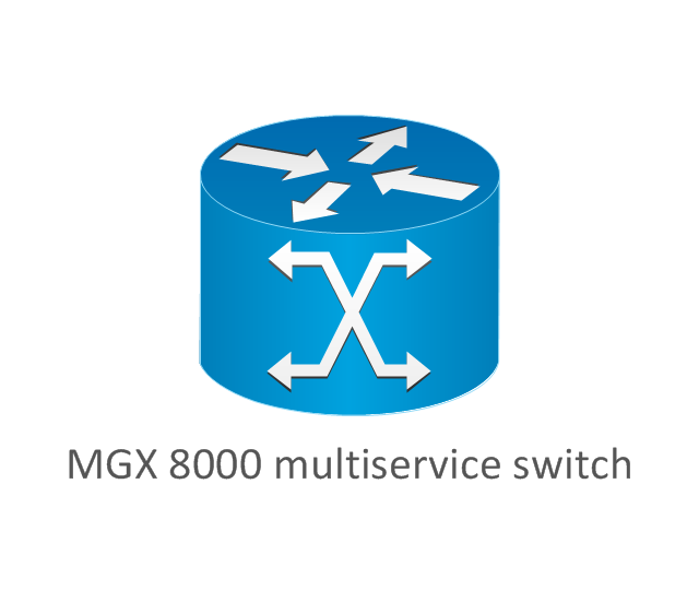 MGX 8000 multiservice switch, MGX 8000 multi service switch,