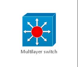 Multilayer switch, multilayer switch, layer 3 switch,