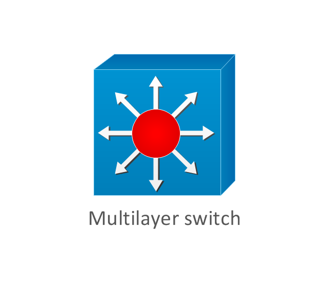 Multilayer switch, multilayer switch, layer 3 switch,