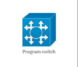 Program switch, program switch,