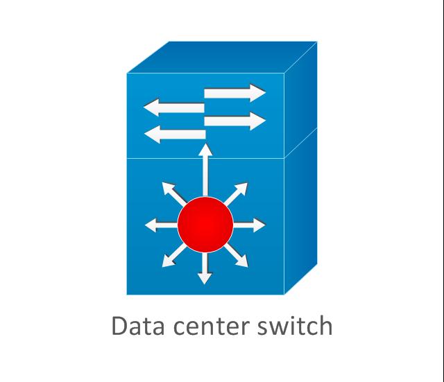 Data center switch, data center switch, service module,