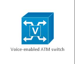 Voice-enabled ATM switch, voice-enabled ATM switch,