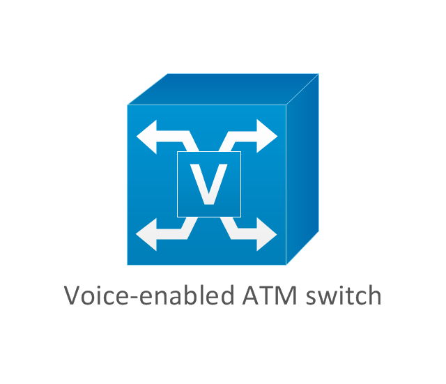 Voice-enabled ATM switch, voice-enabled ATM switch,