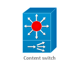 Content switch, content switch,