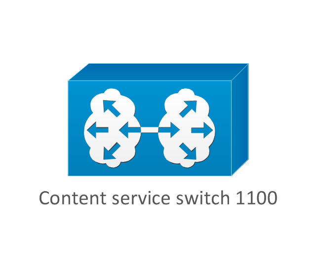 Content service switch 1100, content service switch 1100,