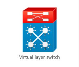 Virtual layer switch, virtual layer switch,