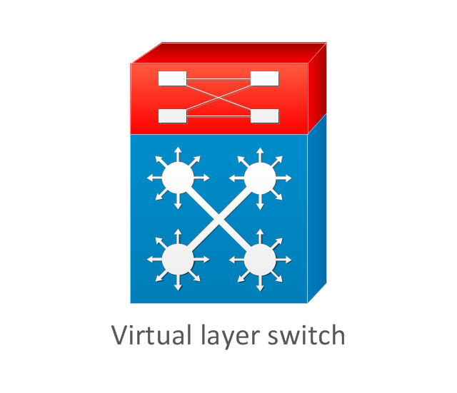 Virtual layer switch, virtual layer switch,