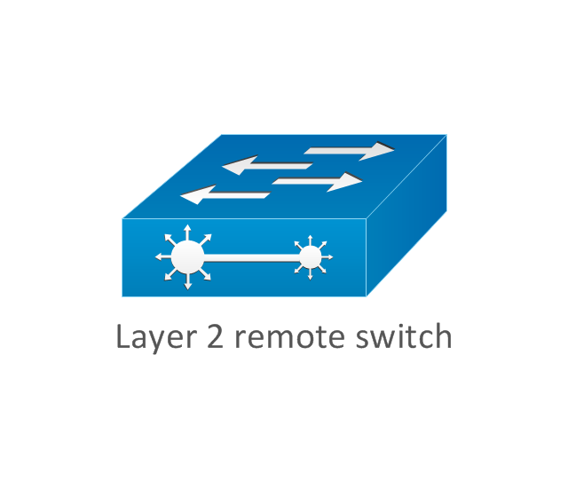 Layer 2 remote switch, layer 2 remote switch,