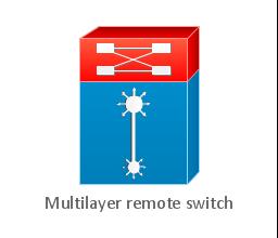 Multilayer remote switch, multilayer remote switch,