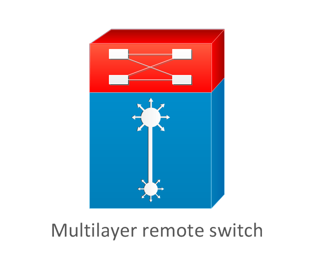 Multilayer remote switch, multilayer remote switch,
