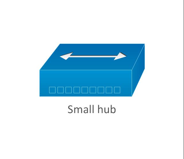 Small hub, small hub,