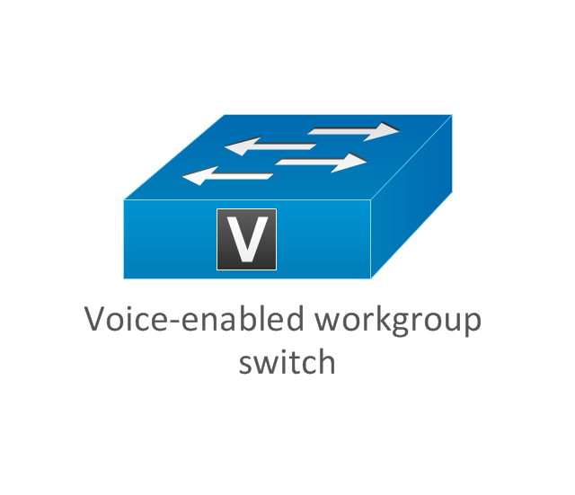 Voice-enabled workgroup switch, voice-enabled workgroup switch, voice switch,