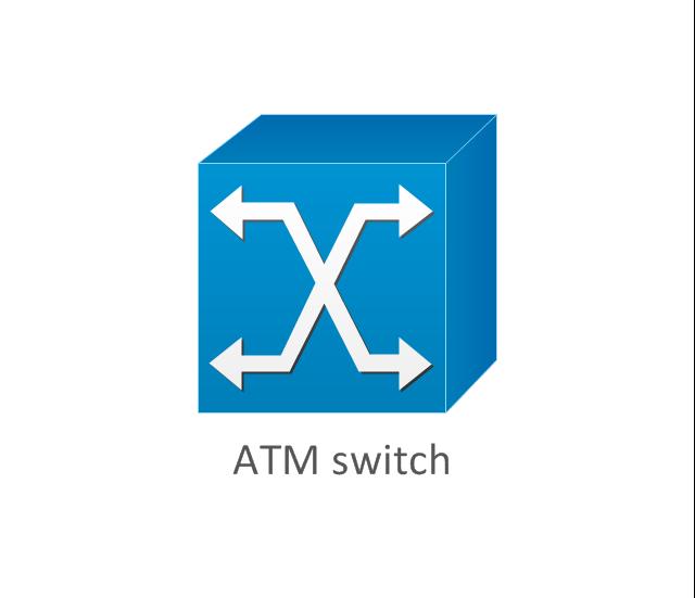 ATM switch, ATM switch,