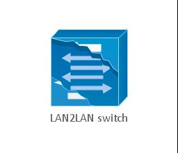 LAN2LAN switch, LAN2LAN switch,