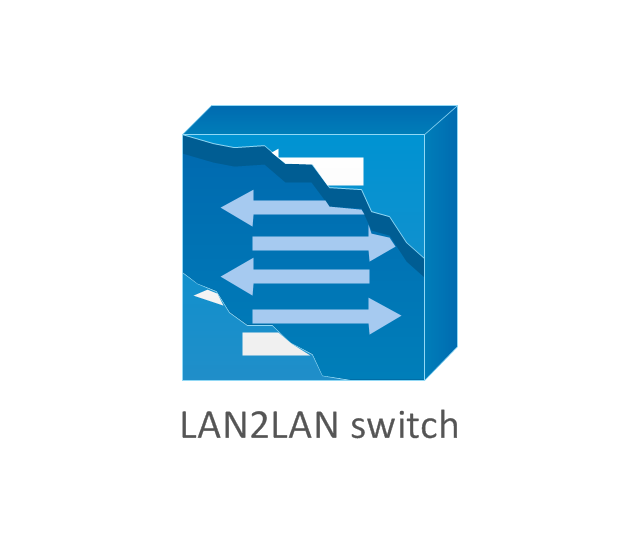 LAN2LAN switch, LAN2LAN switch,