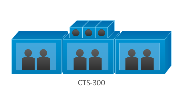 CTS-300, CTS-300,