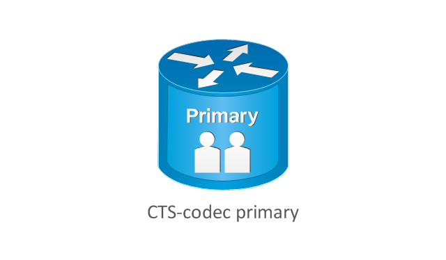 CTS-codec primary, CTS-codec primary,