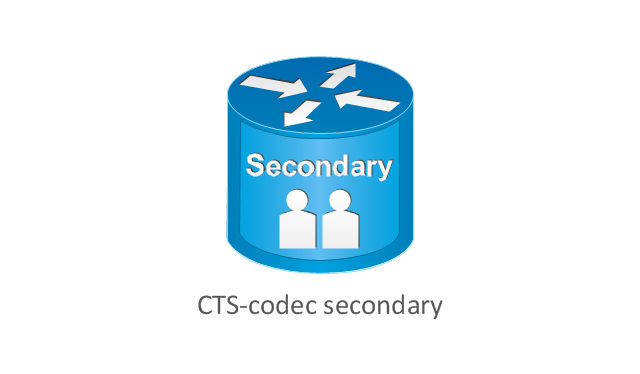 CTS-codec secondary, CTS-codec secondary,