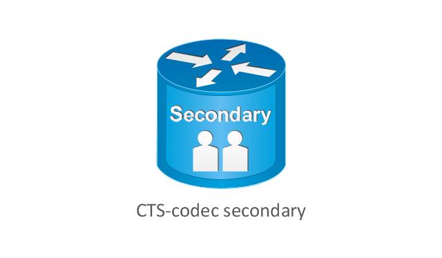 CTS-codec secondary, CTS-codec secondary,