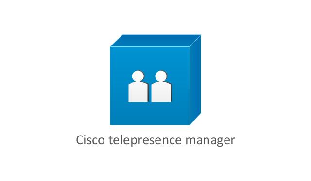 Cisco telepresence manager, Cisco telepresence manager,