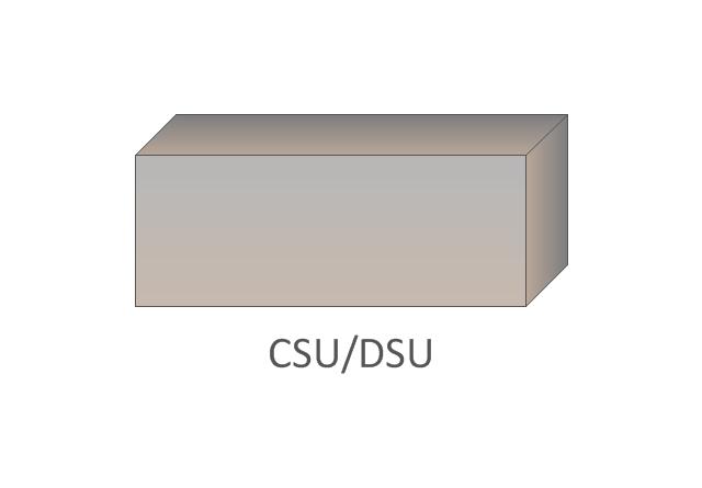 CSU/DSU , CSU, DSU ,