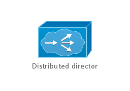 Distributed director, distributed director,
