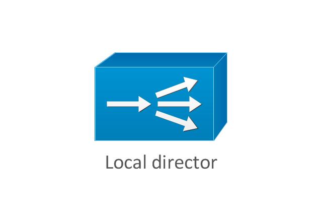 Local director, local director ,