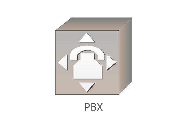 PBX, PBX,