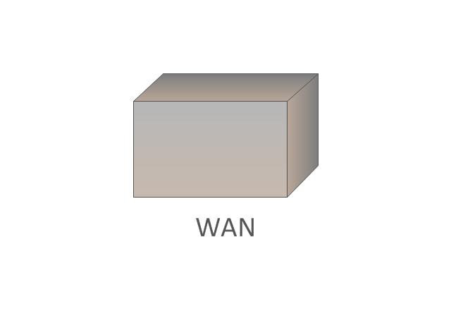 WAN, WAN,