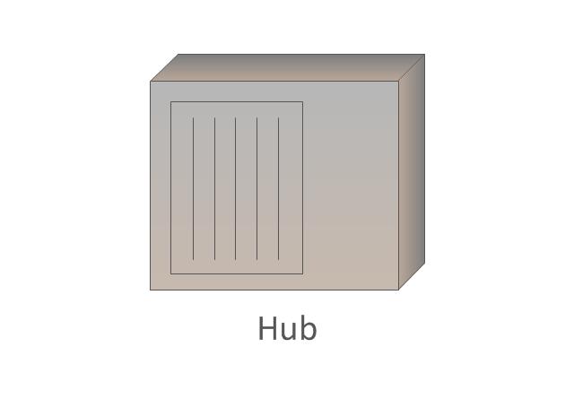 Hub, hub,