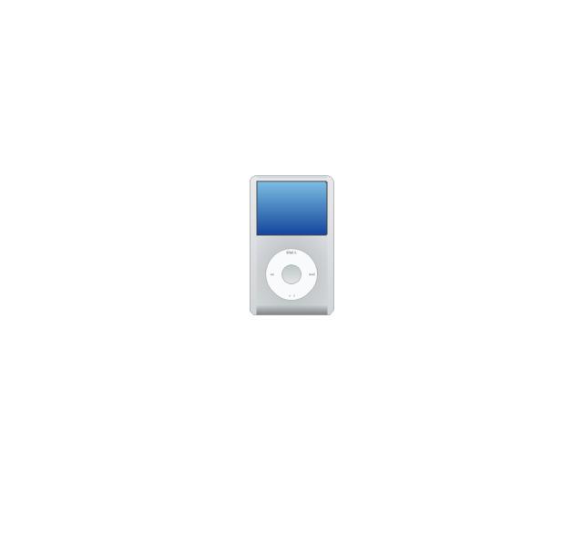 iPod Classic, iPod Classic,