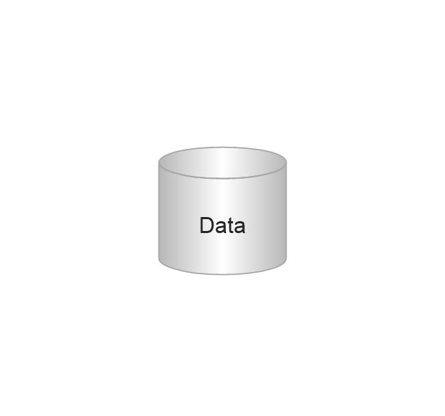Data store, data,