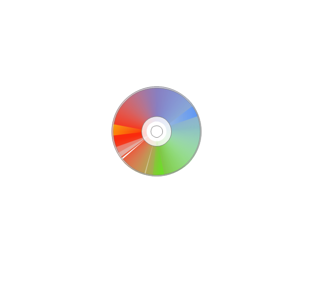 Compact Disk, compact disk,