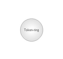 Token-ring, Token-ring,
