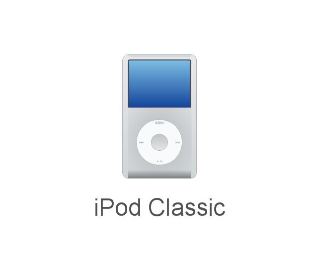 , iPod Classic