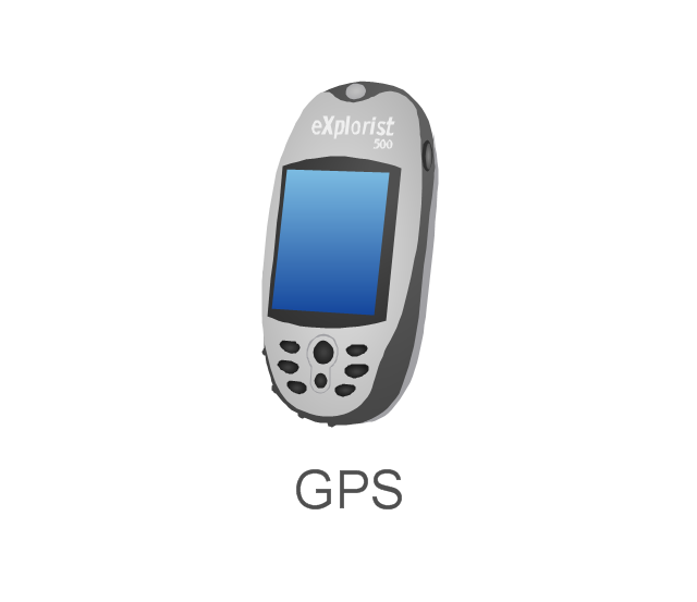 , GPS