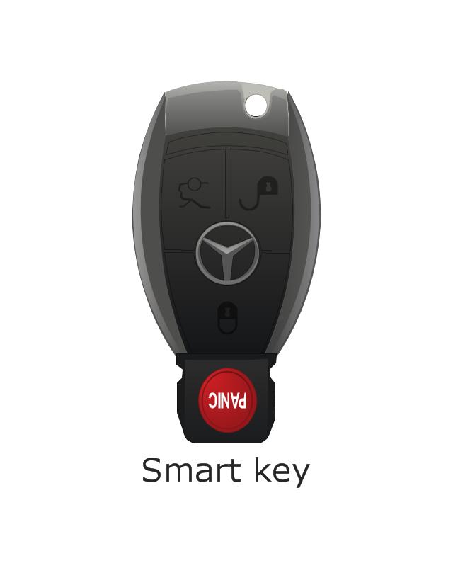 Smart key, Smart key,