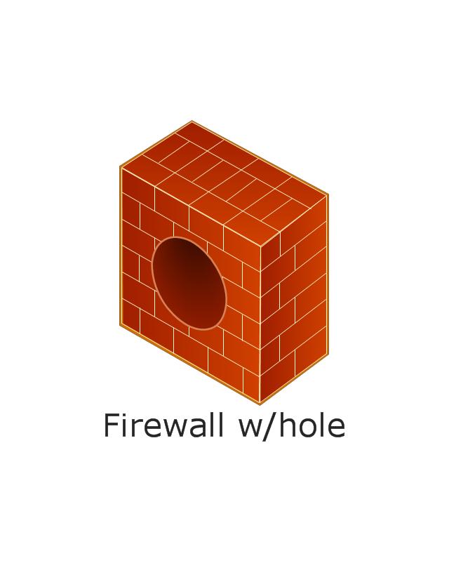 , firewall with hole