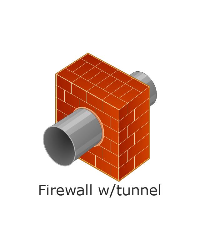 Firewall w/tunnel, firewall with tunnel,