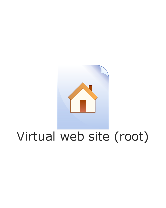 Virtual web site (root), virtual web site, root,