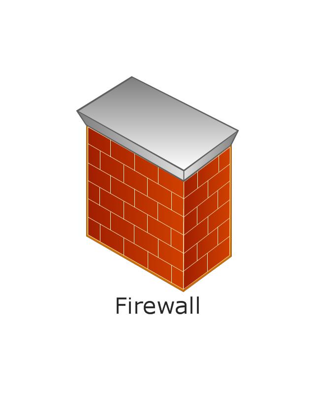 , firewall