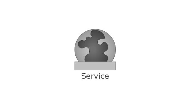 Service, service,