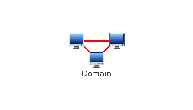 Logical network topology diagram | Network diagrams with ...